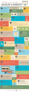 26-Things-to-Note-Before-You-Develop-a-Website-Infographic